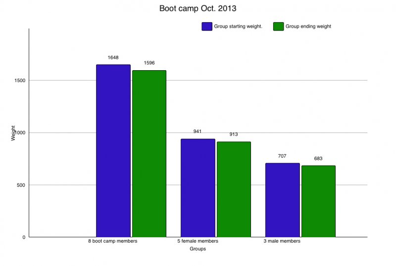 Boot-camp-Oct.-2013-copy.jpg